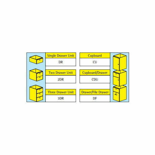 Cupboard Unit Types