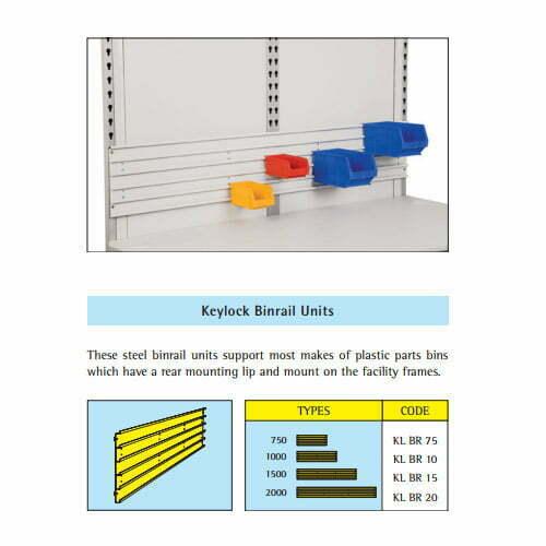 Keylock Binrail Units