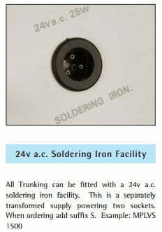 Soldering Iron Socket